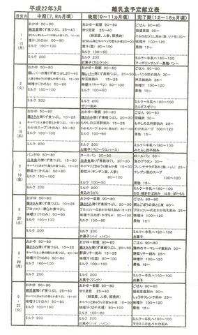 20100301kondate_rinyusyoku1.jpg